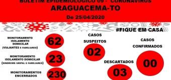 25/04/2020-BOLETIM EPIDEMIOLÓGICO CORONAVÍRUS