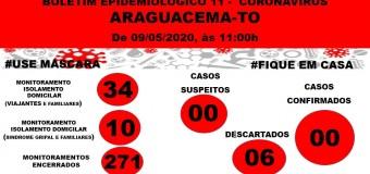 09/05/2020-BOLETIM EPIDEMIOLÓGICO CORONAVÍRUS